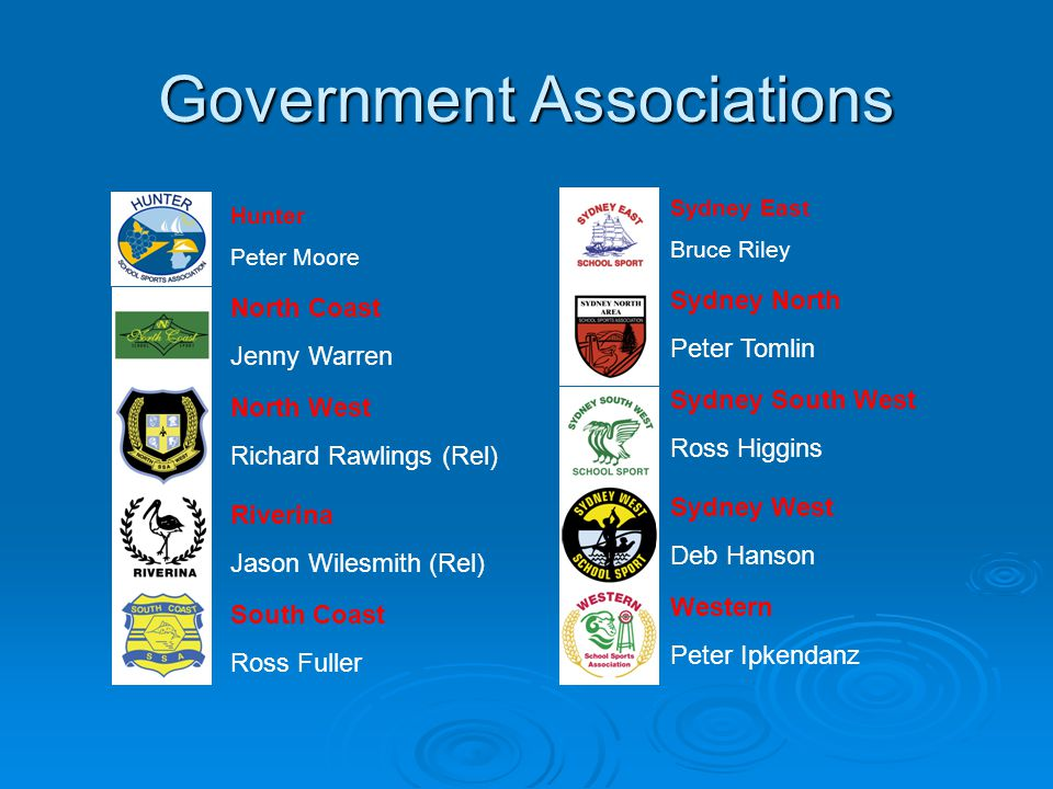 Government Associations
