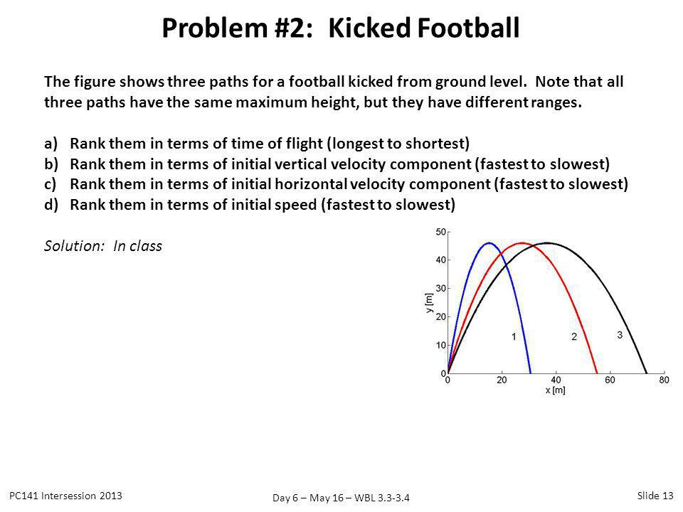 Problem #2: Kicked Football