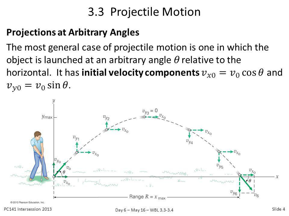 3.3 Projectile Motion