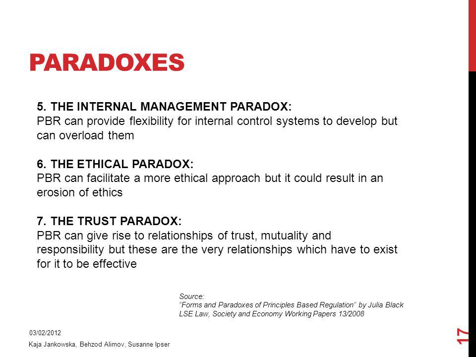 Paradoxes 17 5. THE INTERNAL MANAGEMENT PARADOX:
