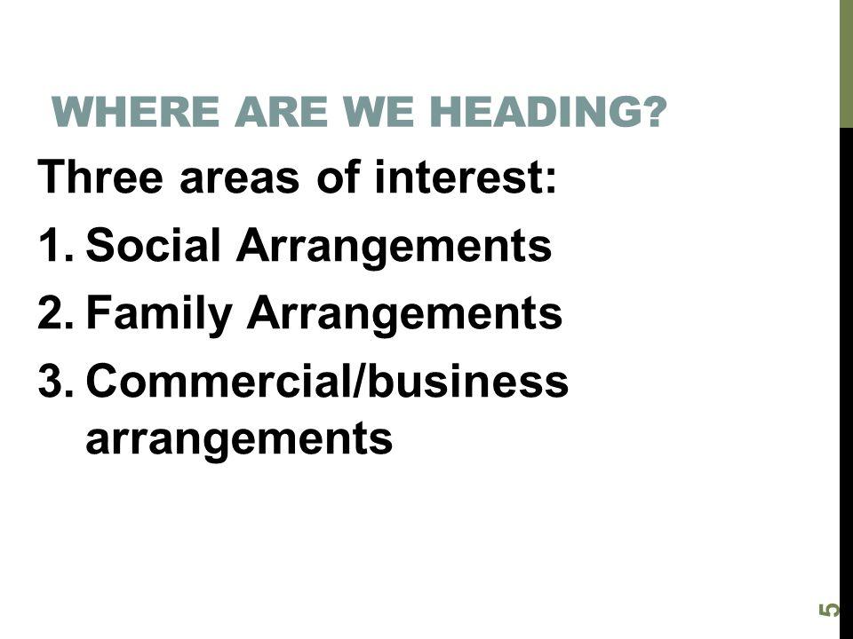 Three areas of interest: Social Arrangements Family Arrangements
