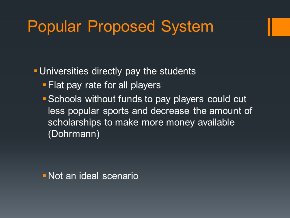 Popular Proposed System
