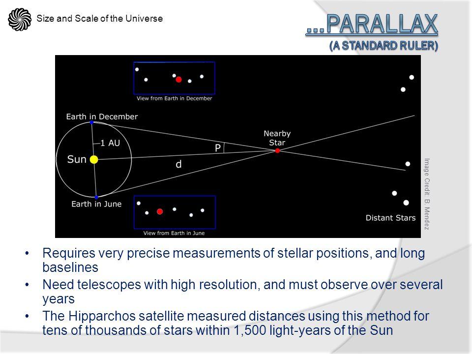 …Parallax (a standard ruler)