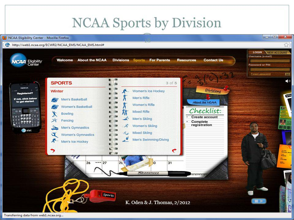 NCAA Sports by Division
