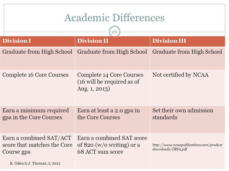 Academic Differences Division I Division II Division III