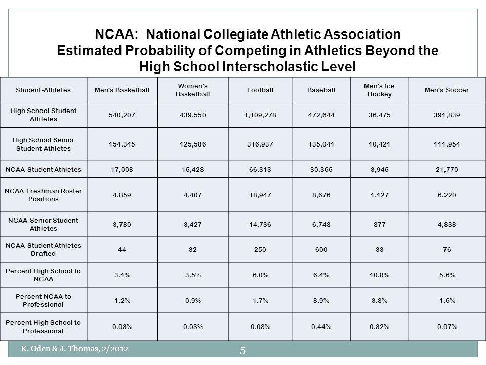 NCAA: National Collegiate Athletic Association