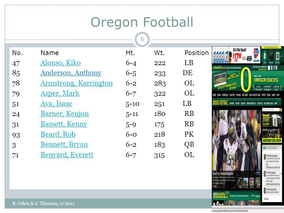 Oregon Football 47 Alonso, Kiko 6-4 222 LB