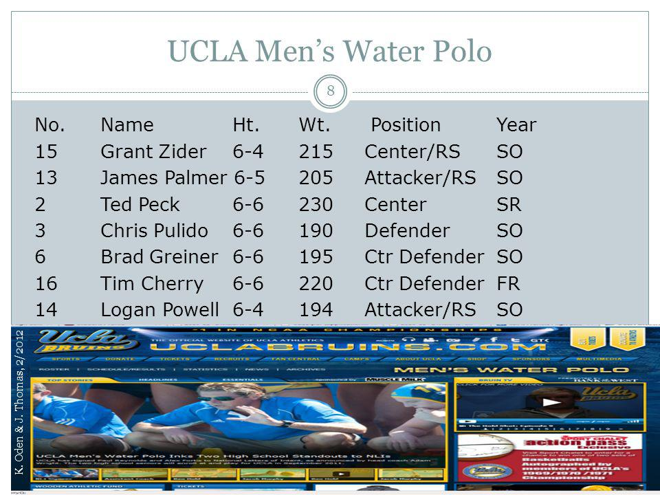 UCLA Men's Water Polo