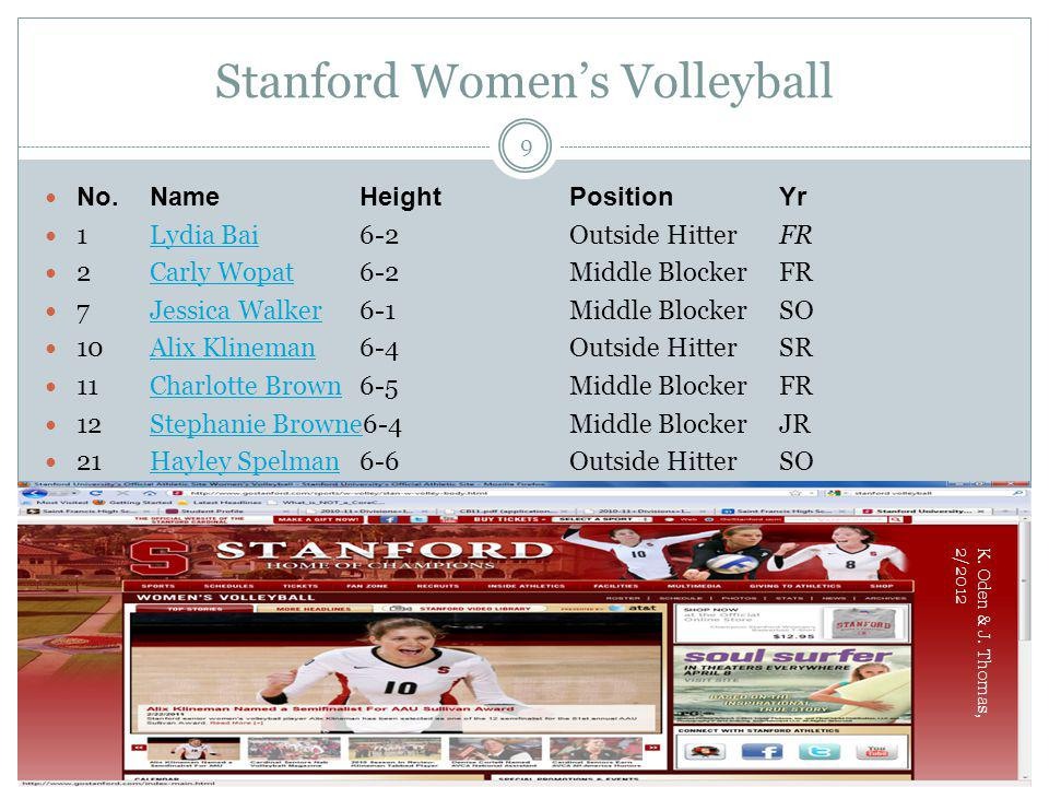 Stanford Women's Volleyball