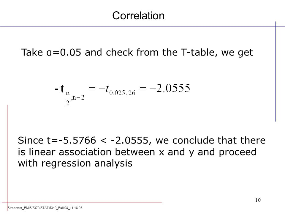 Correlation Take α=0.05 and check from the T-table, we get