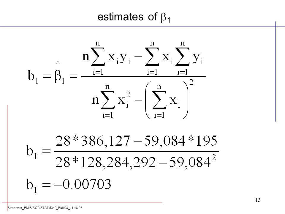 estimates of 1