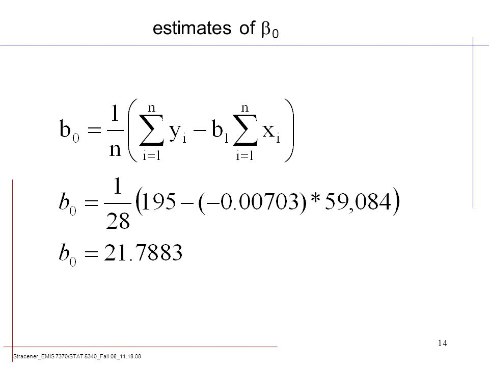 estimates of 0