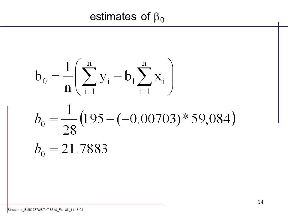 estimates of 0