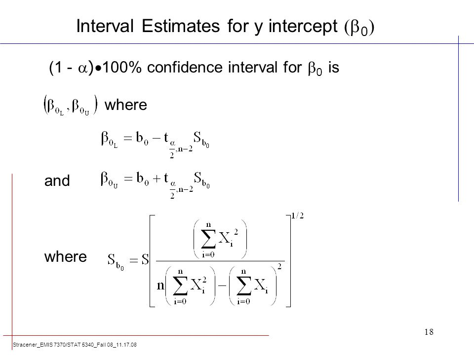 Interval Estimates for y intercept (0)