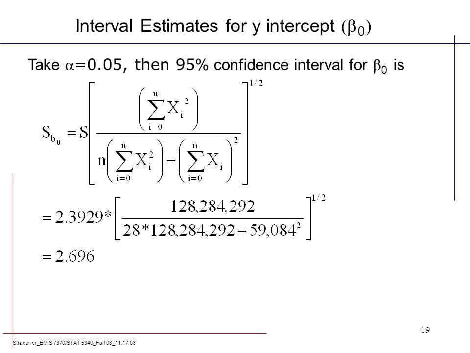 Interval Estimates for y intercept (0)
