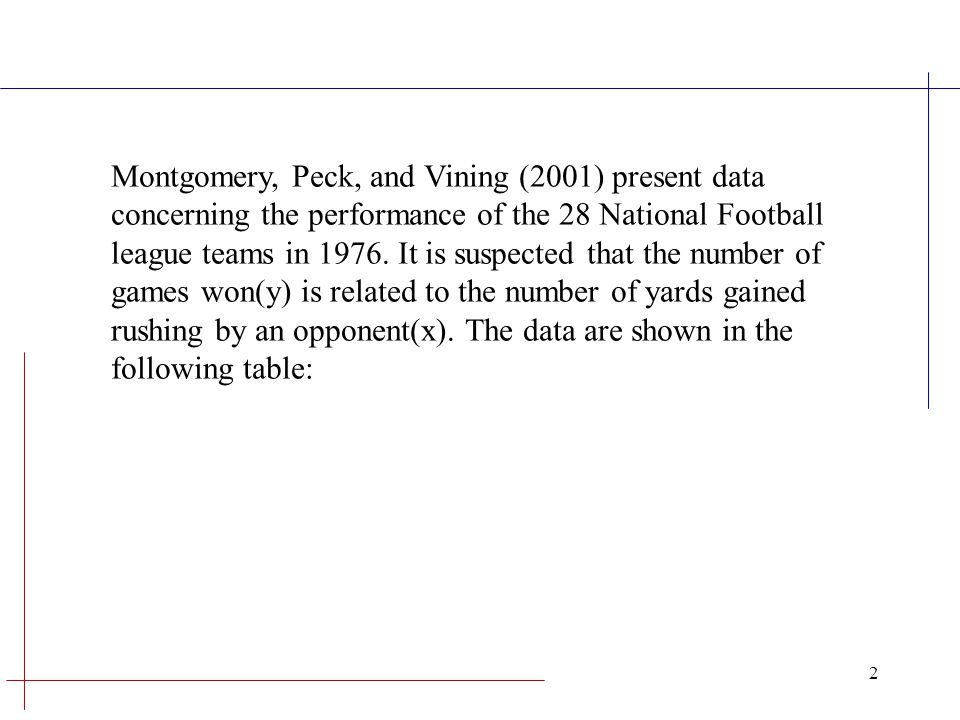Montgomery, Peck, and Vining (2001) present data concerning the performance of the 28 National Football league teams in 1976.