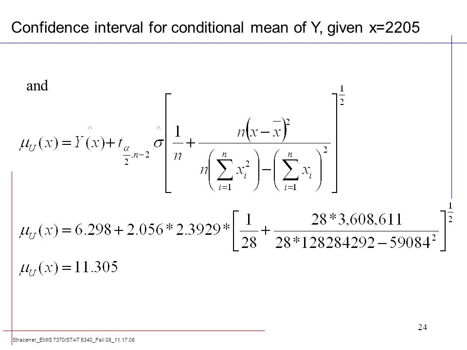 Confidence interval for conditional mean of Y, given x=2205