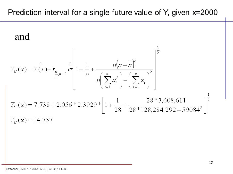 Prediction interval for a single future value of Y, given x=2000