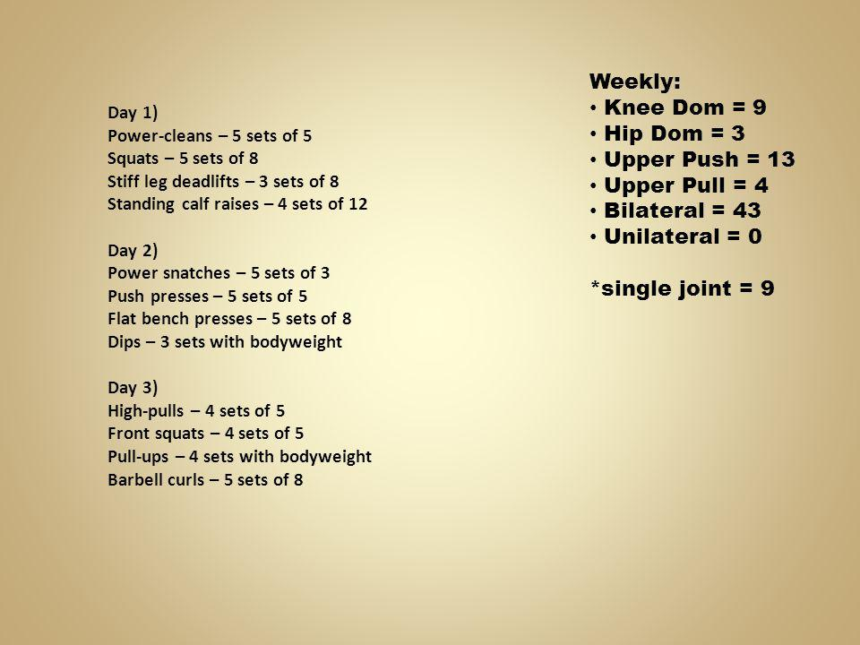 Weekly: Knee Dom = 9 Hip Dom = 3 Upper Push = 13 Upper Pull = 4