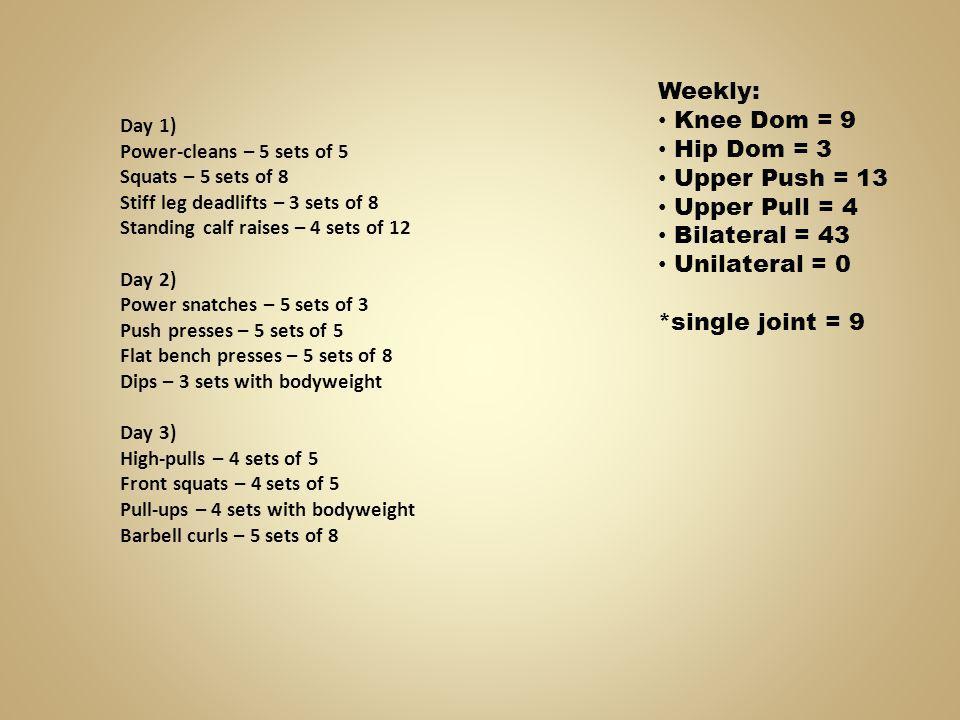 Weekly: Knee Dom = 9 Hip Dom = 3 Upper Push = 13 Upper Pull = 4