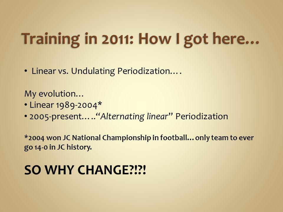 Training in 2011: How I got here…