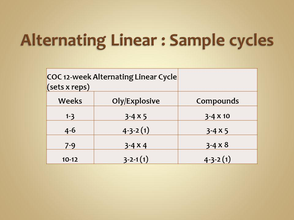 Alternating Linear : Sample cycles