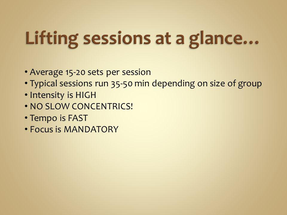 Lifting sessions at a glance…