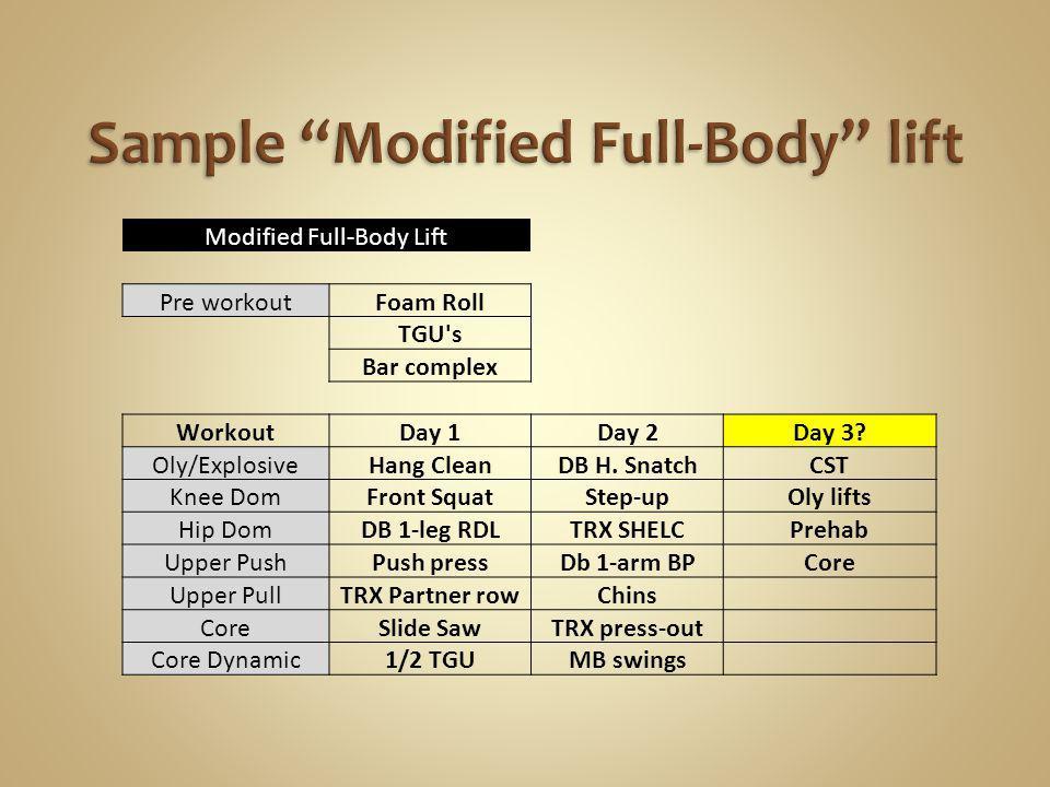 Sample Modified Full-Body lift