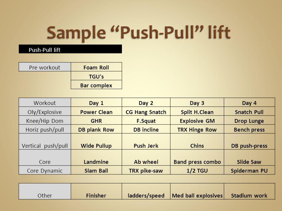 Sample Push-Pull lift