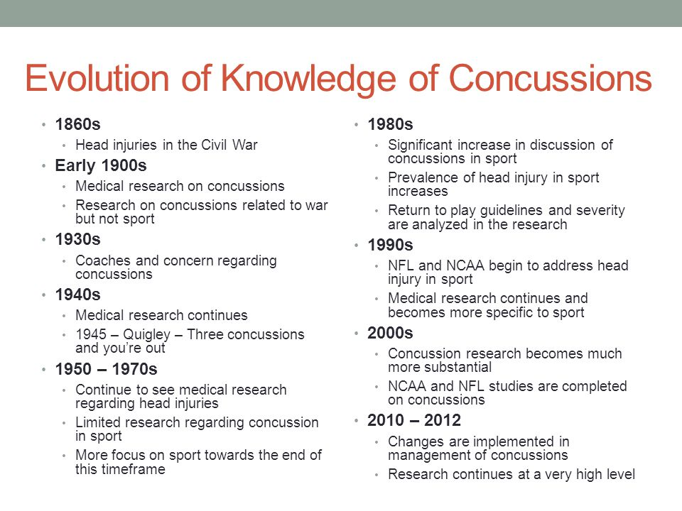 Evolution of Knowledge of Concussions