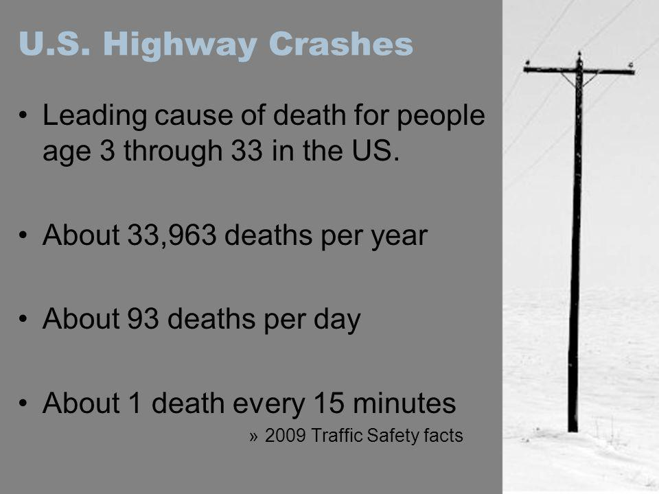 U.S. Highway Crashes Leading cause of death for people age 3 through 33 in the US. About 33,963 deaths per year.