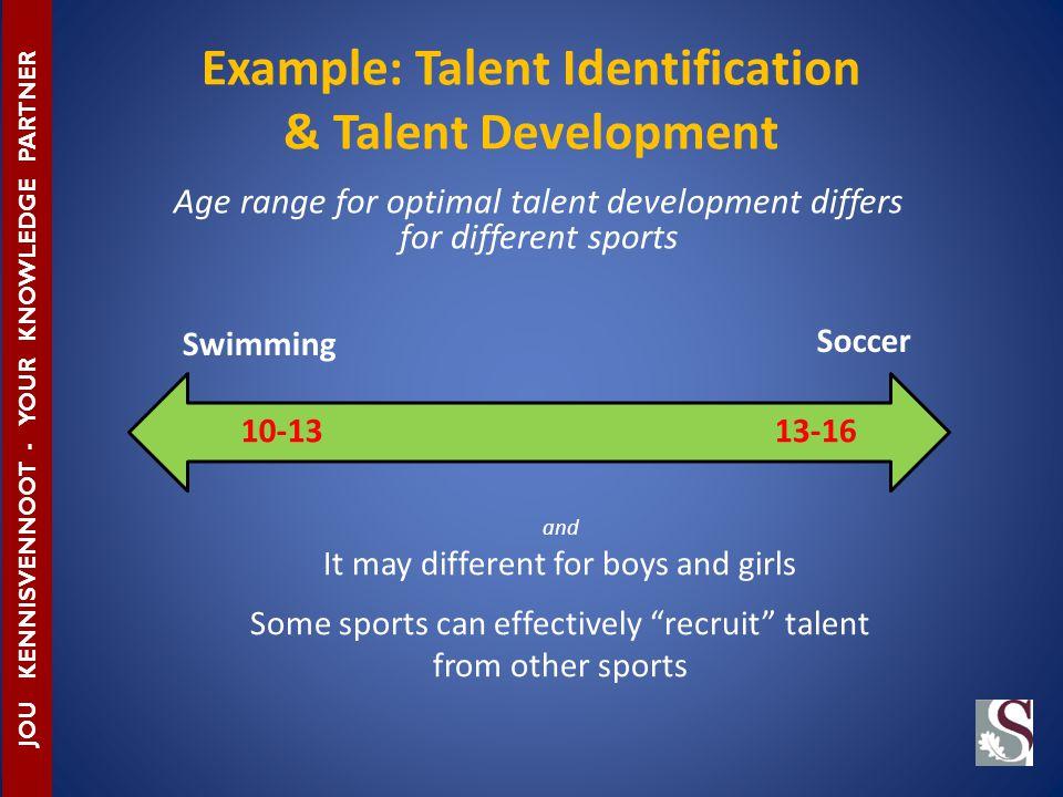 Example: Talent Identification & Talent Development