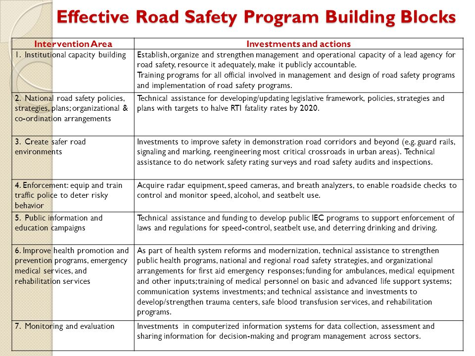 Effective Road Safety Program Building Blocks