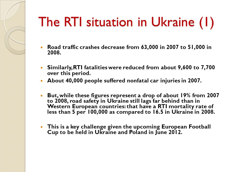 The RTI situation in Ukraine (1)