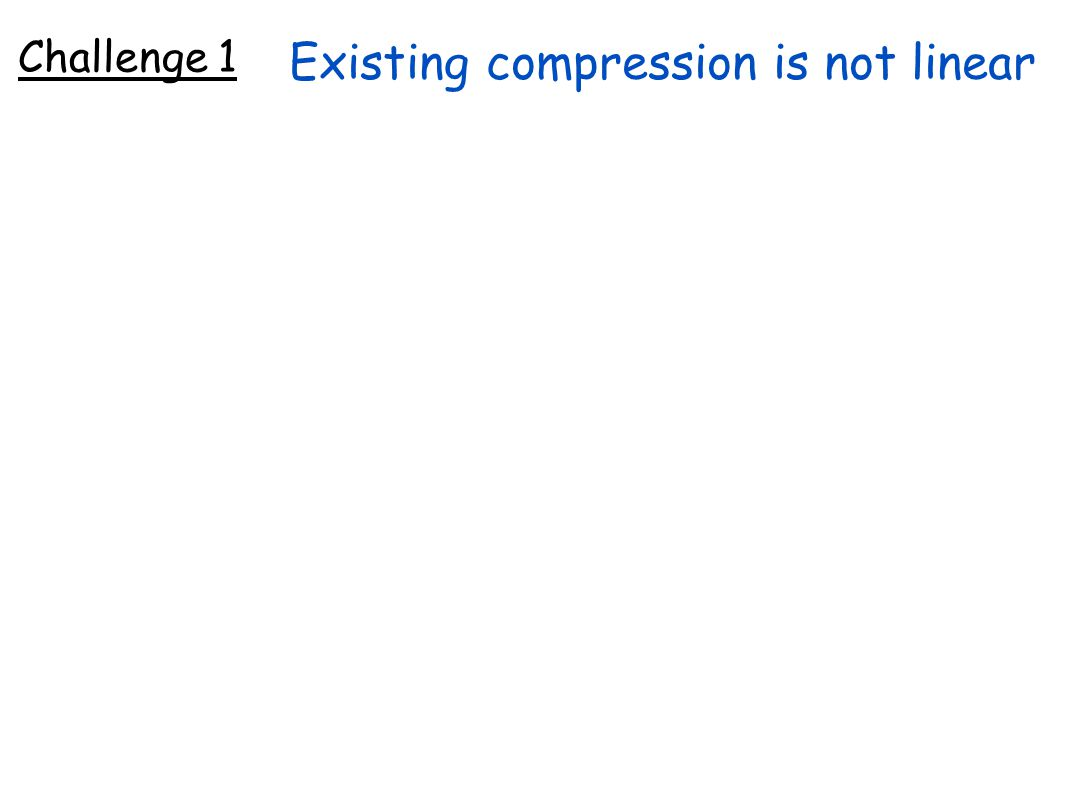 Existing compression is not linear
