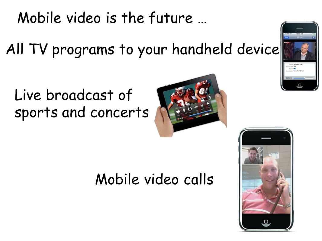 Mobile video is the future …