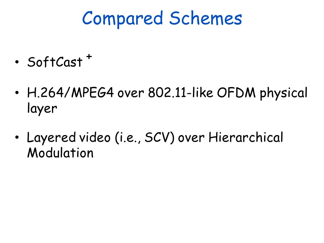 Compared Schemes SoftCast +