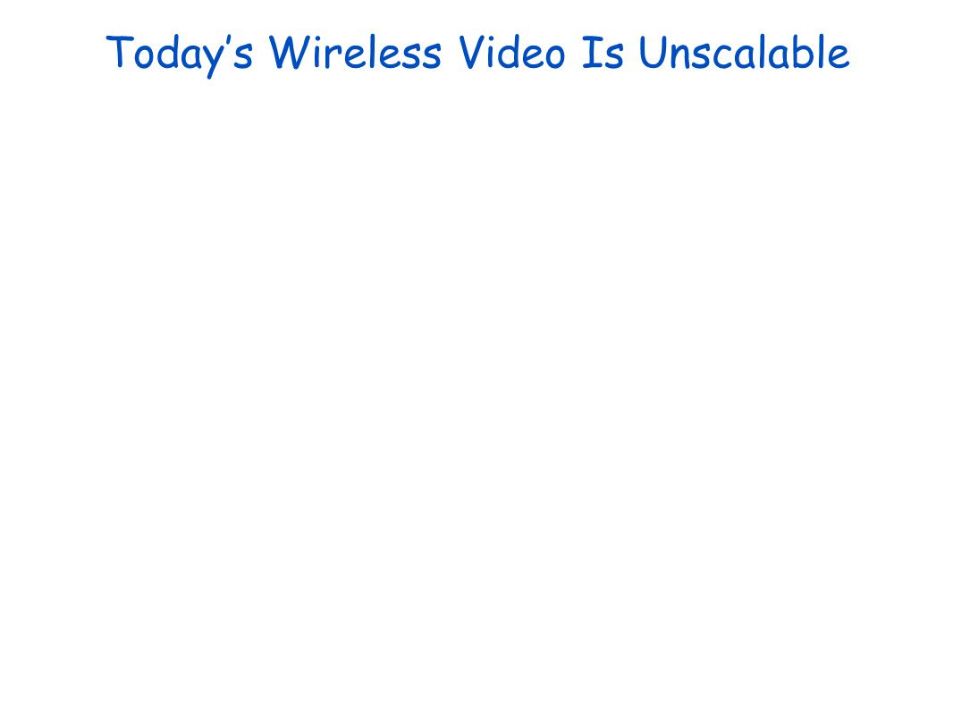 Today's Wireless Video Is Unscalable