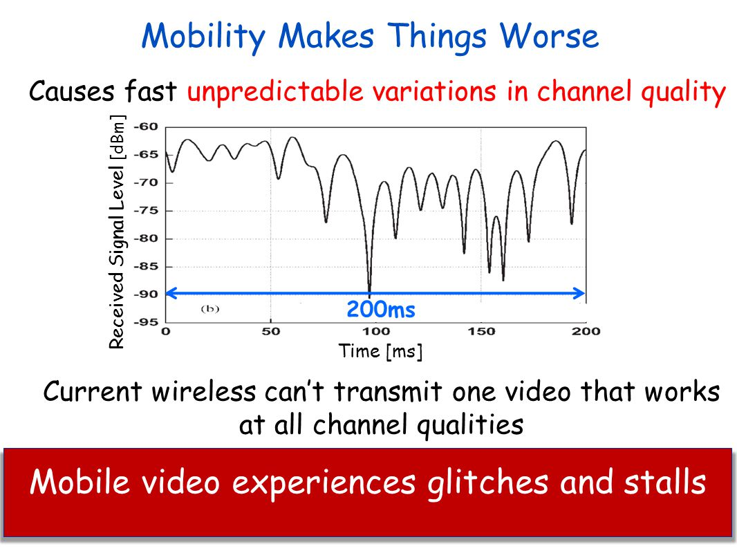 Mobility Makes Things Worse