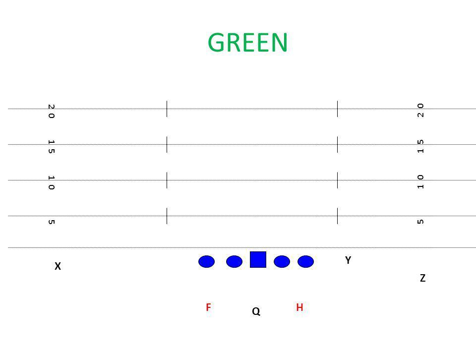GREEN 2 0 2 0 1 5 1 5 1 0 1 0 5 5 Y X Z F H Q
