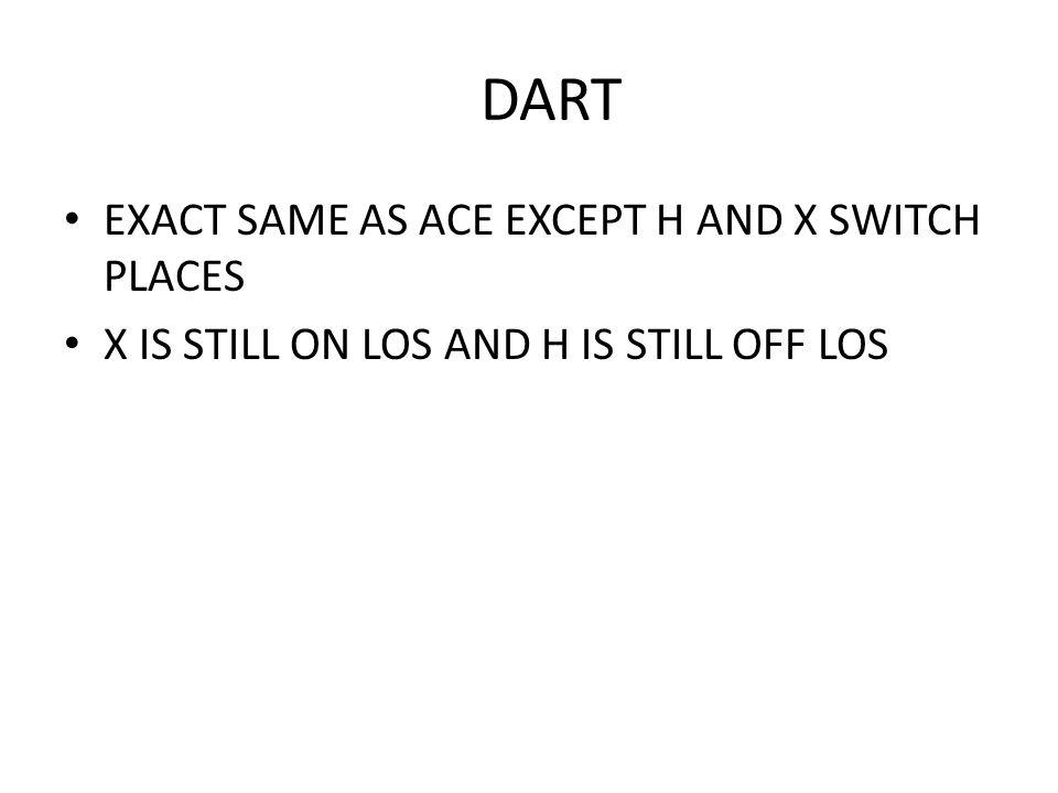 DART EXACT SAME AS ACE EXCEPT H AND X SWITCH PLACES