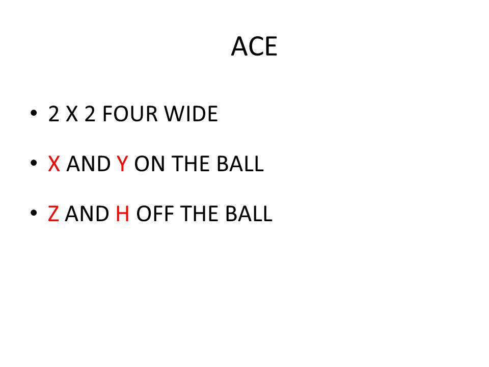 ACE 2 X 2 FOUR WIDE X AND Y ON THE BALL Z AND H OFF THE BALL