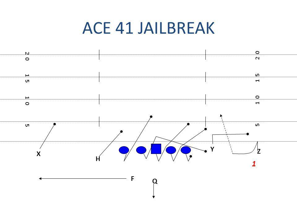 ACE 41 JAILBREAK 2 0 2 0 1 5 1 5 1 0 1 0 5 5 Y Z X H 1 F Q