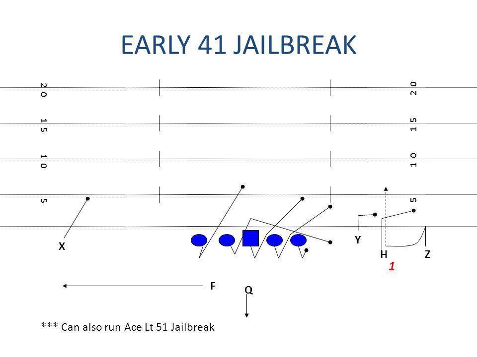 EARLY 41 JAILBREAK 1 Y X H Z F Q *** Can also run Ace Lt 51 Jailbreak