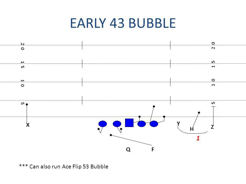 EARLY 43 BUBBLE 1 Y X Z H Q F *** Can also run Ace Flip 53 Bubble 2 0