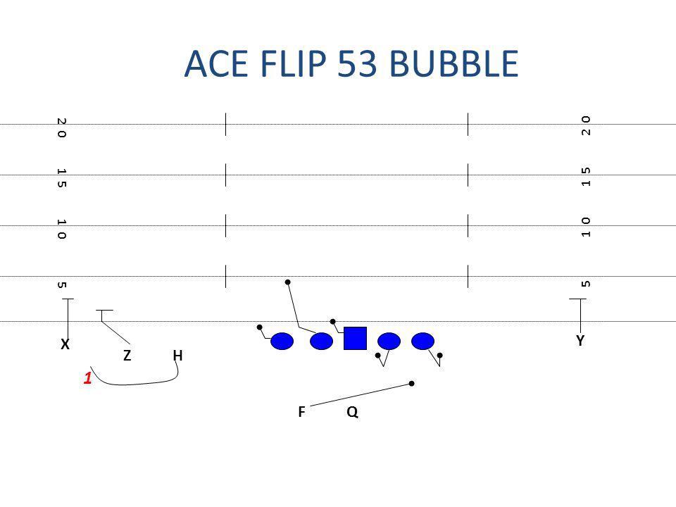 ACE FLIP 53 BUBBLE 2 0 2 0 1 5 1 5 1 0 1 0 5 5 Y X Z H 1 F Q