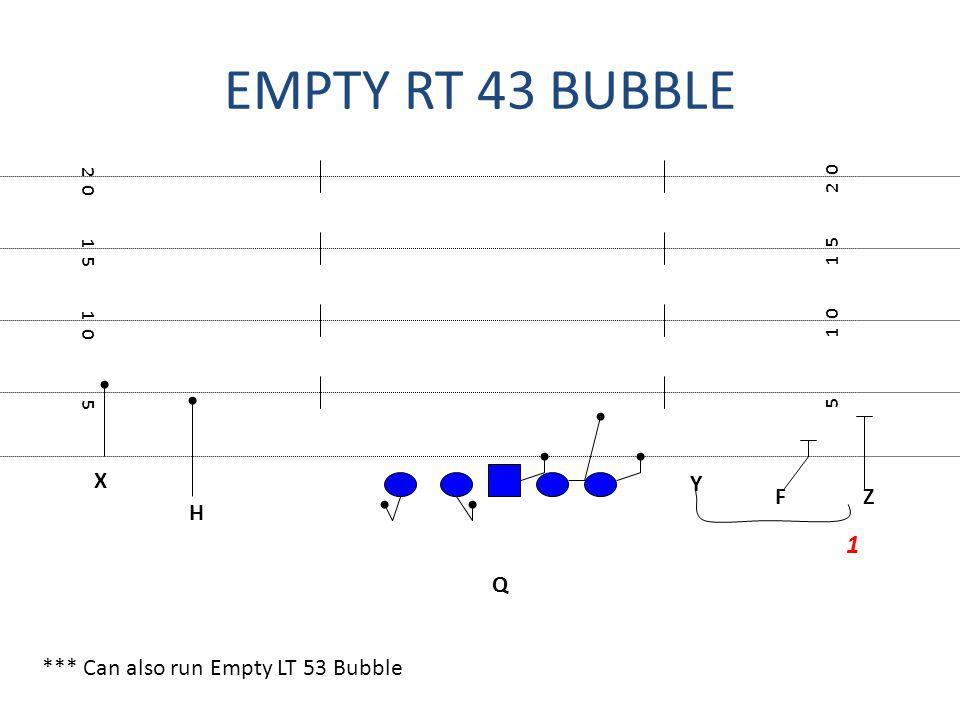 EMPTY RT 43 BUBBLE 1 X Y F Z H Q *** Can also run Empty LT 53 Bubble