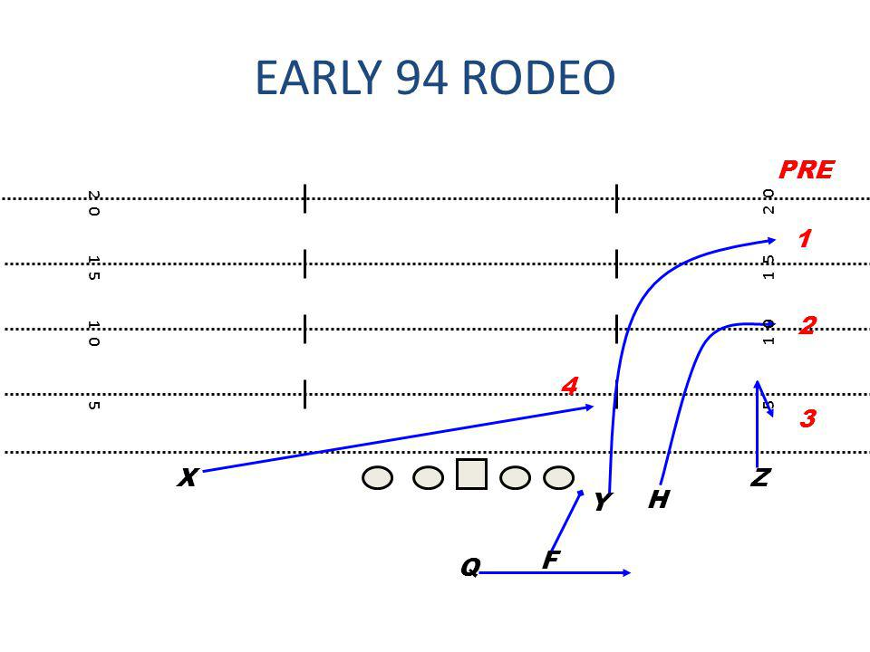 EARLY 94 RODEO PRE 2 0 2 0 1 1 5 1 5 2 1 0 1 0 4 5 5 3 X Z Y H F Q