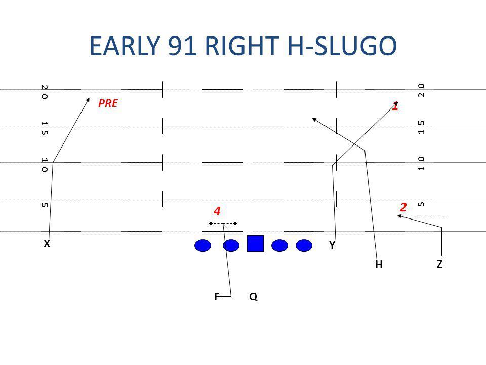EARLY 91 RIGHT H-SLUGO 1 2 4 PRE X Y H Z F Q 2 0 2 0 1 5 1 5 1 0 1 0 5
