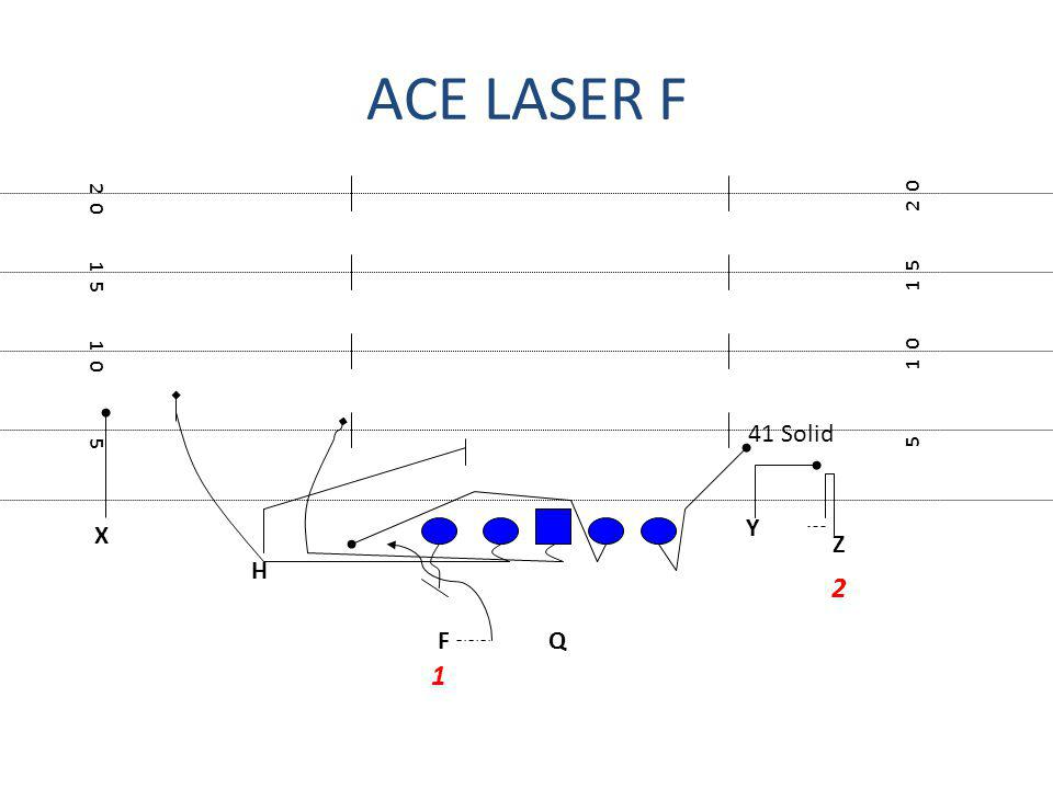 ACE LASER F 2 0 2 0 1 5 1 5 1 0 1 0 41 Solid 5 5 Y X Z H 2 F Q 1
